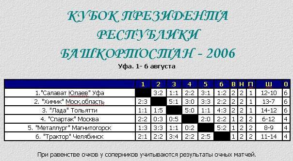 bashk2006.JPG