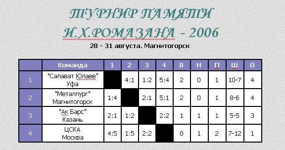 rom2006.JPG