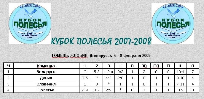 2007-08.jpg