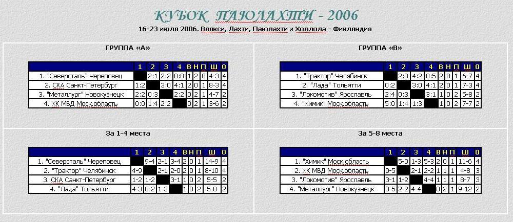payu2006.JPG