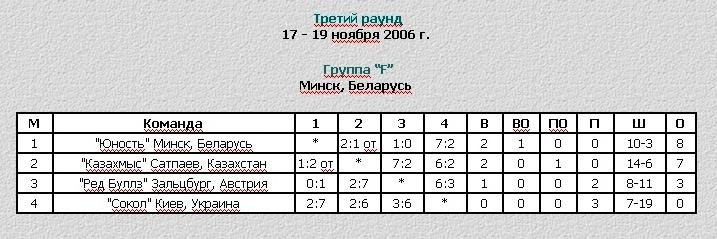 2007_3.jpg