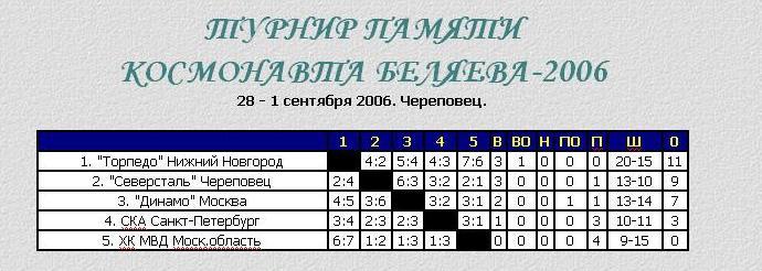 bel2006.JPG