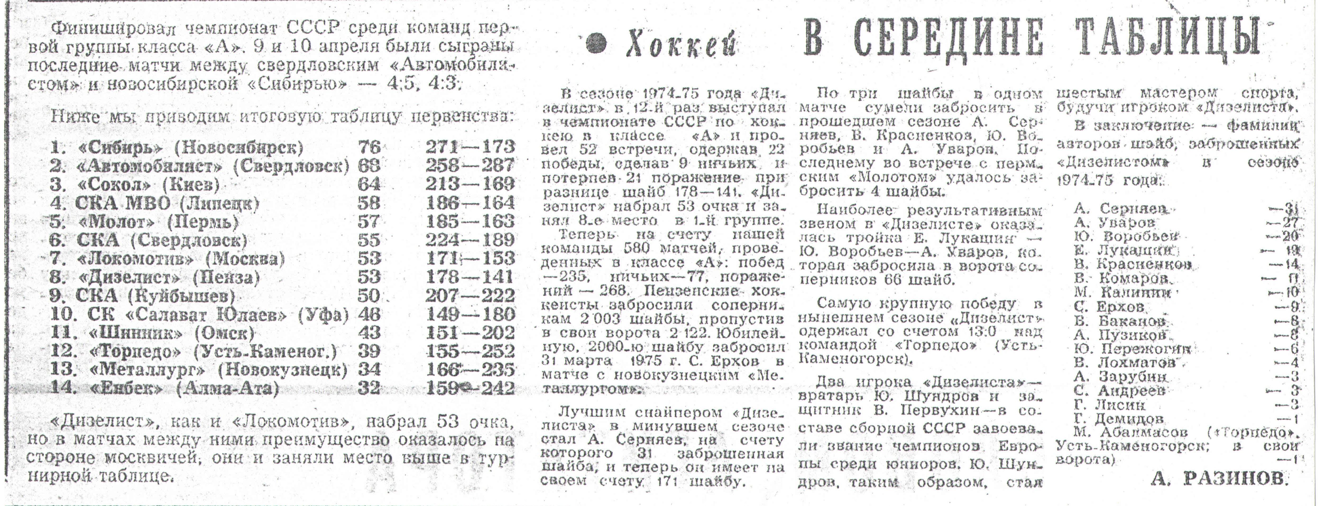 1974-75 итоги.jpg