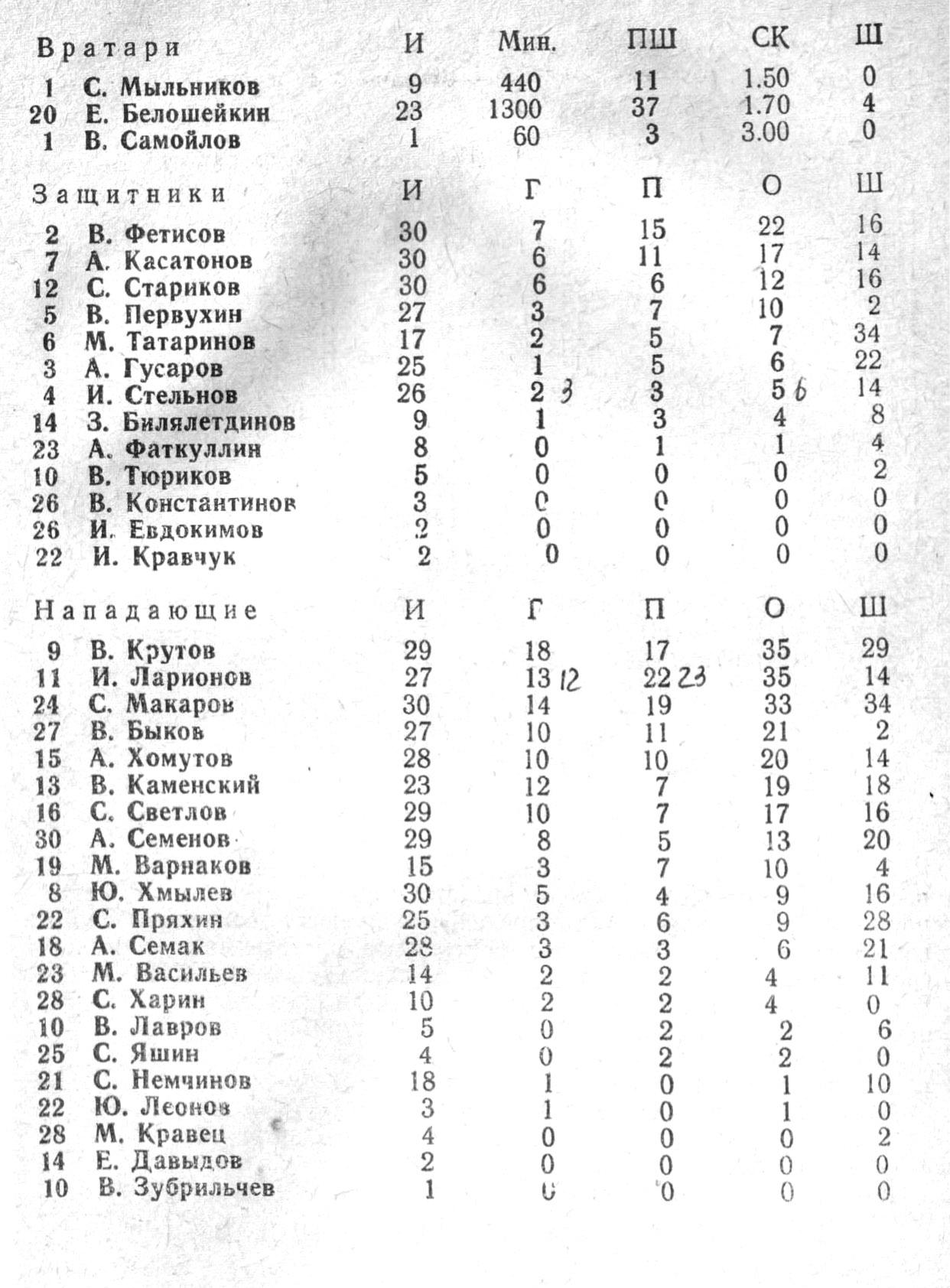 season 1986-87-2.jpg