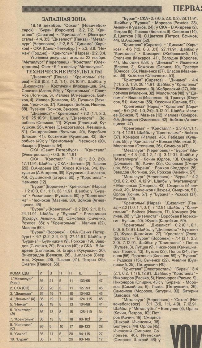91-92 1 лига 16.jpg