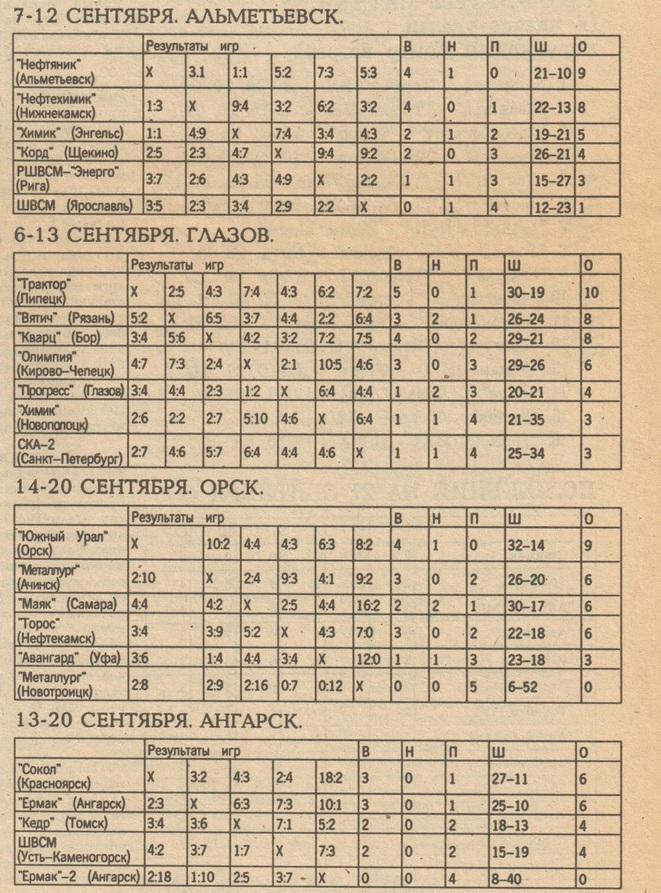Госком РСФСР 91-92.jpg
