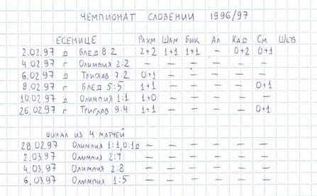 Словения 96-97 2.jpg