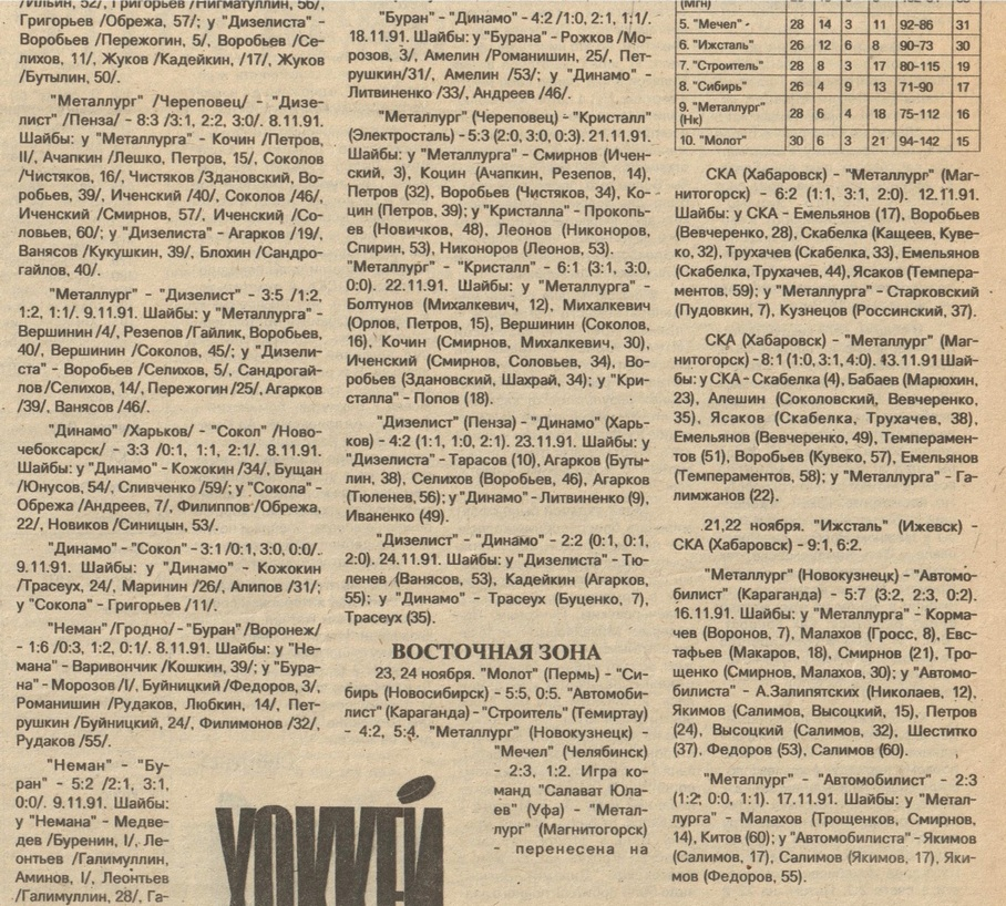 91-92 1 лига 12.jpg