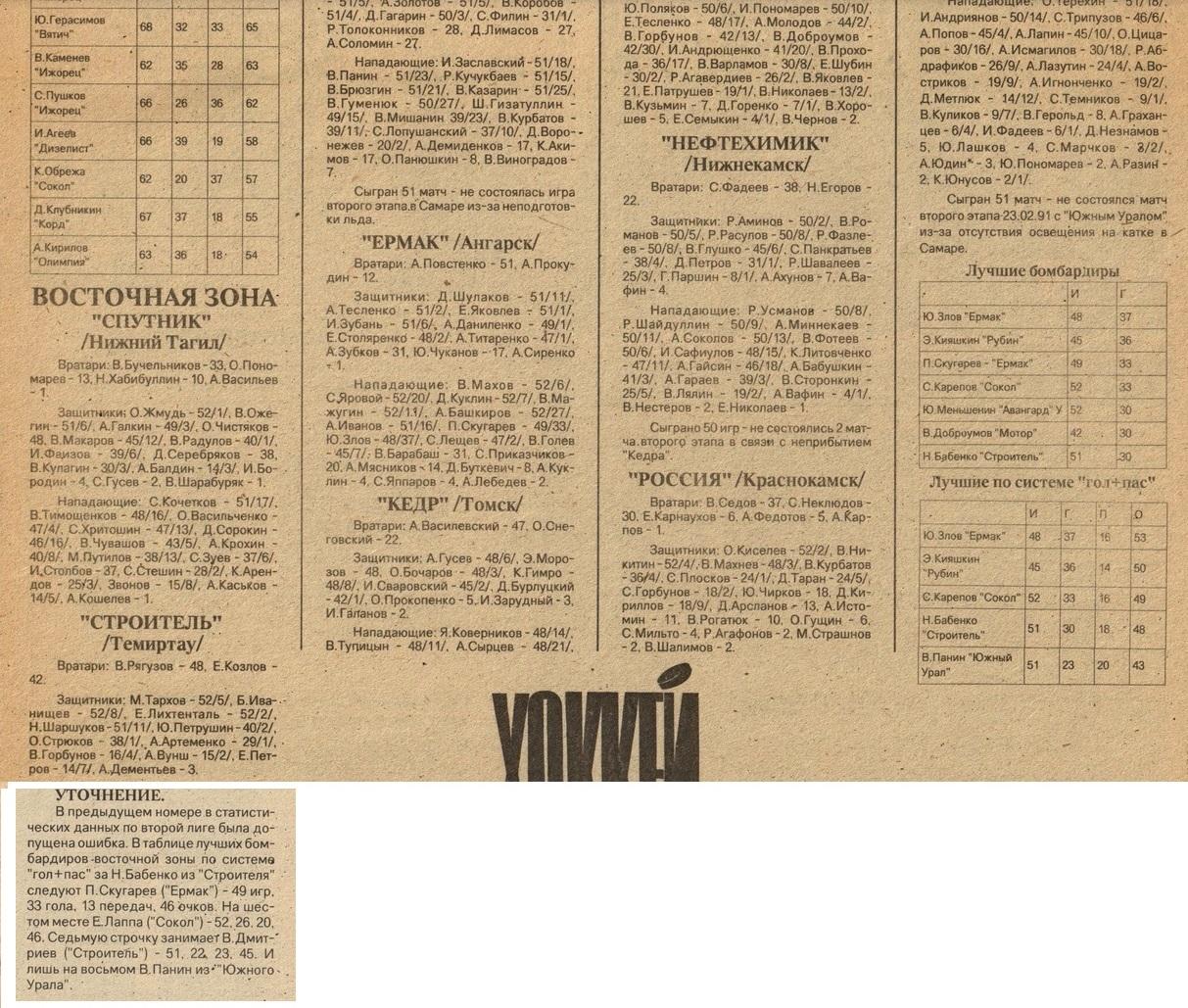 90-91 статистика 2 лиги 4 с доп.jpg
