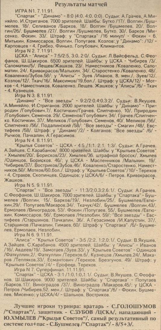Алиса матчи 1991.jpg