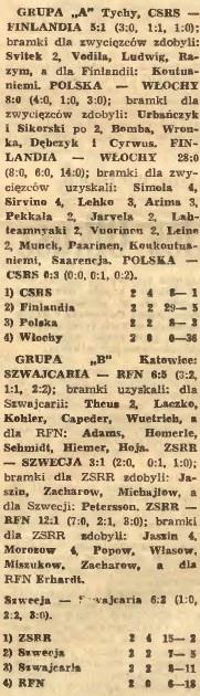 1979 ЧЕю поляки.jpg