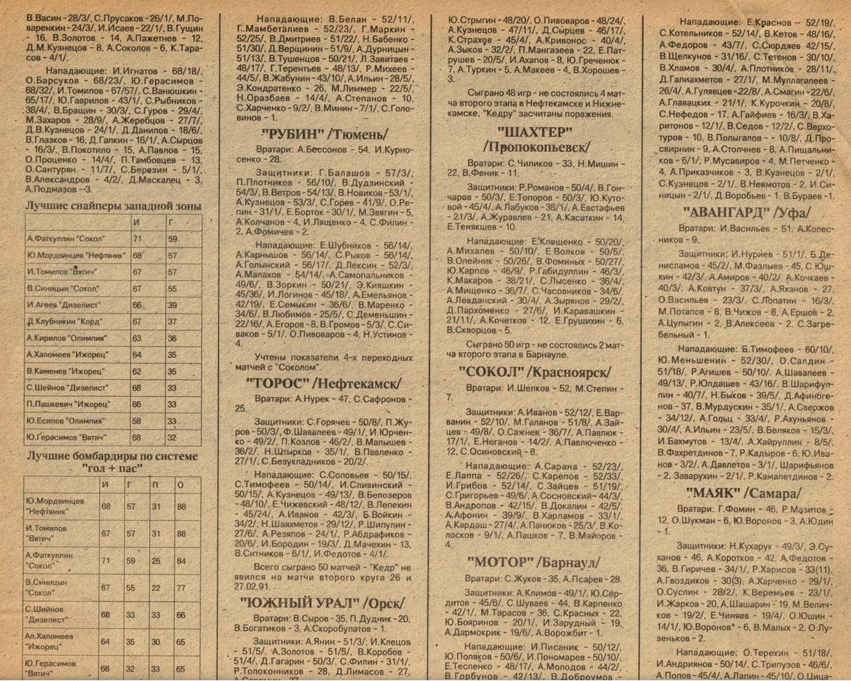 90-91 статистика 2 лиги 3.jpg