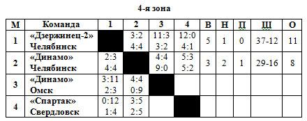 51-52 4 зона.jpg