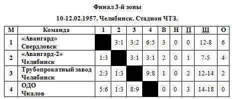 56-57 РСФСР 3 зона ф.jpg
