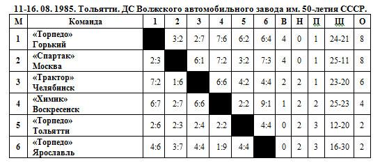 ВЦСПС 86 - 2.jpg