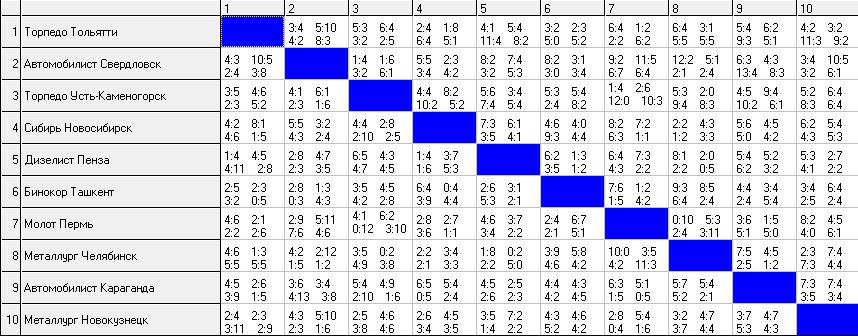 85-86 вост 1ш.jpg