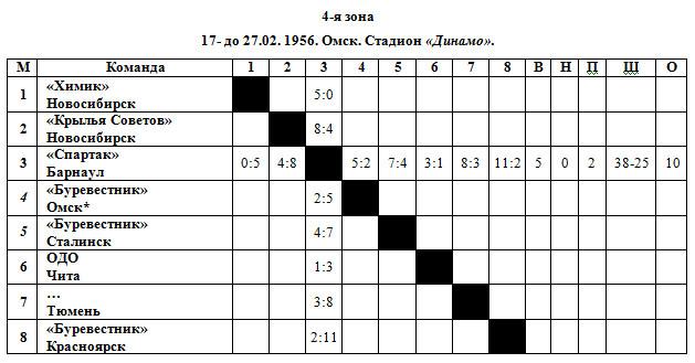1955-56 РСФСР 4 зона.jpg