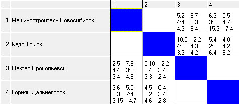 86-87-5-6з-аутсайдеры-ш.jpg