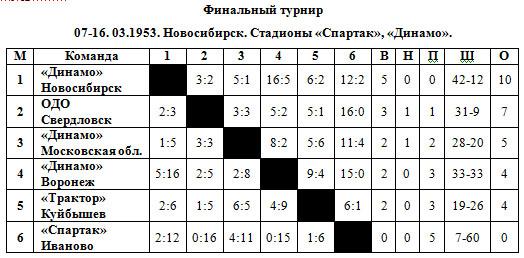 52-53 Финал.jpg