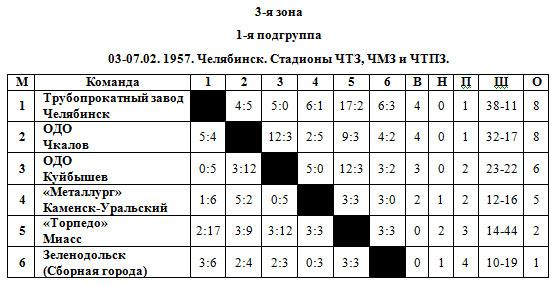 56-57 РСФСР 3 зона 1.jpg