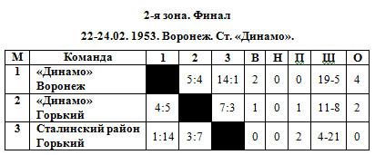 52-53 2 зона.jpg