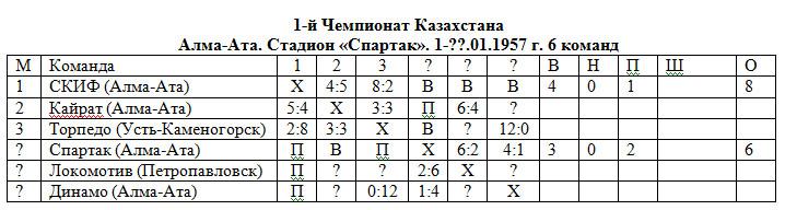 КазСССР 56-57.jpg