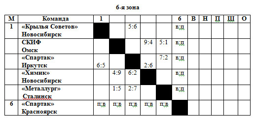 53-54 РСФСР 6 зона.jpg