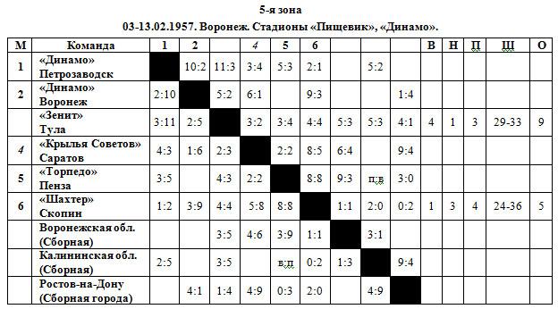 56-57 РСФСР 5 зона.jpg