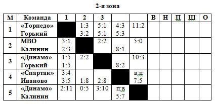 51-52 2 зона.jpg