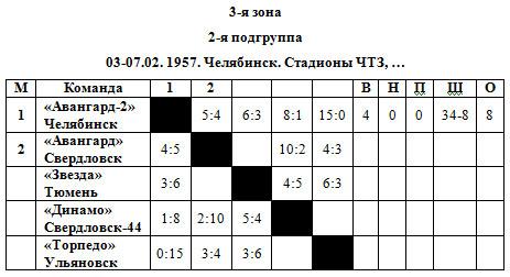 56-57 РСФСР 3 зона 2.jpg