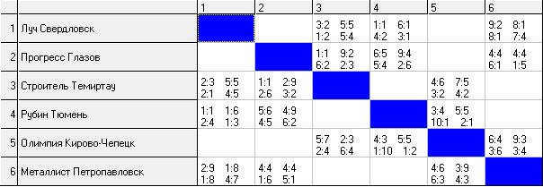 86-87-3-4з-аутсайдеры-ш.jpg