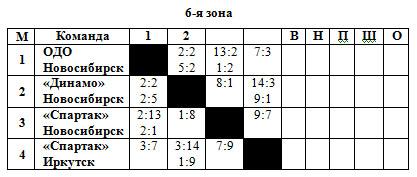 51-52 6 зона.jpg