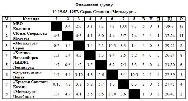 56-57 финал.jpg