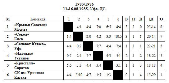 ВЦСПС 86 - 1.jpg