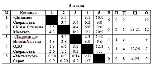 51-52 5 зона.jpg
