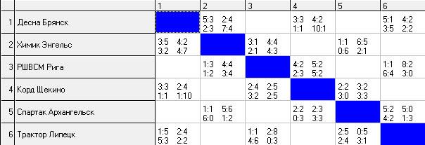 86-87-1-2з-аутсайдеры-ш.jpg