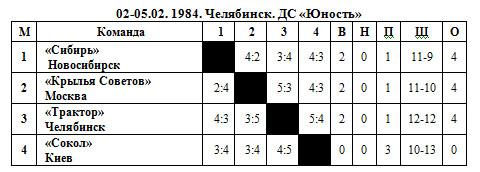 ВЦСПС 84 - 2.jpg
