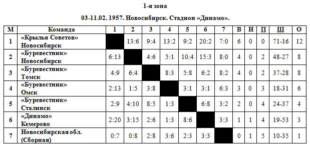 56-57 РСФСР 1 зона.jpg