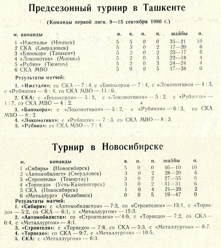 Турниры 80-81.jpg