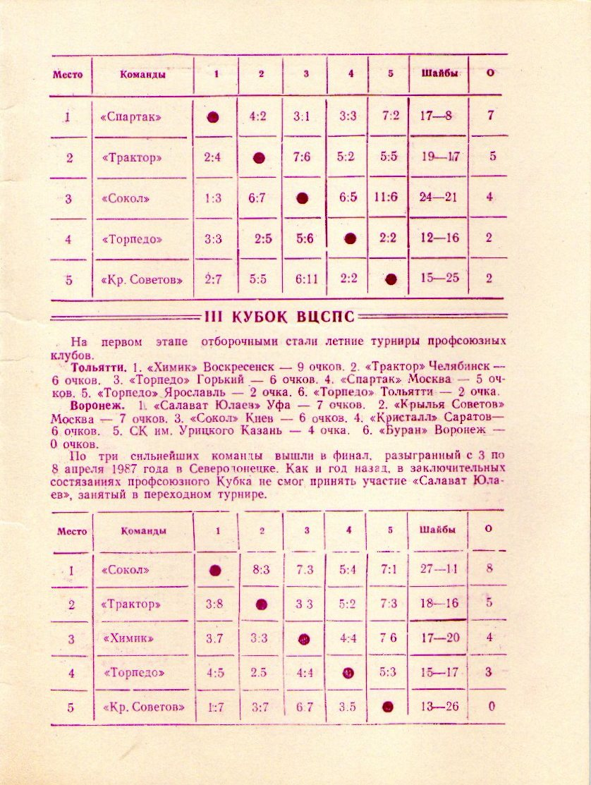 1988 КВЦСПС (3).jpg