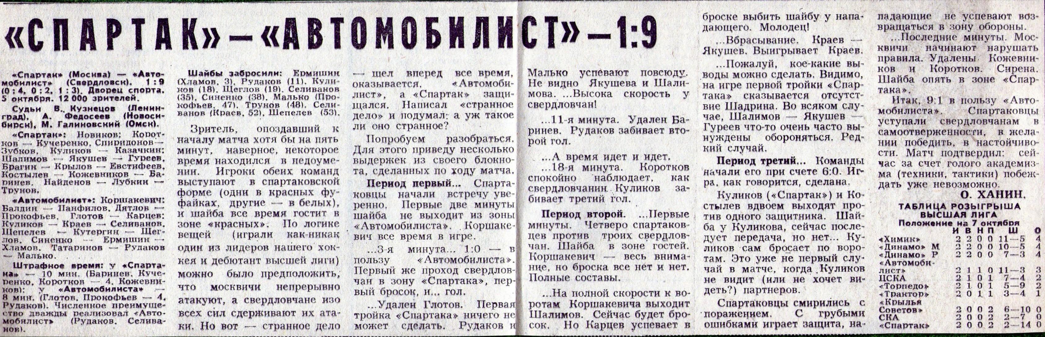 1977.10.05 Спартак 1-9 Автомобилист Св..jpg