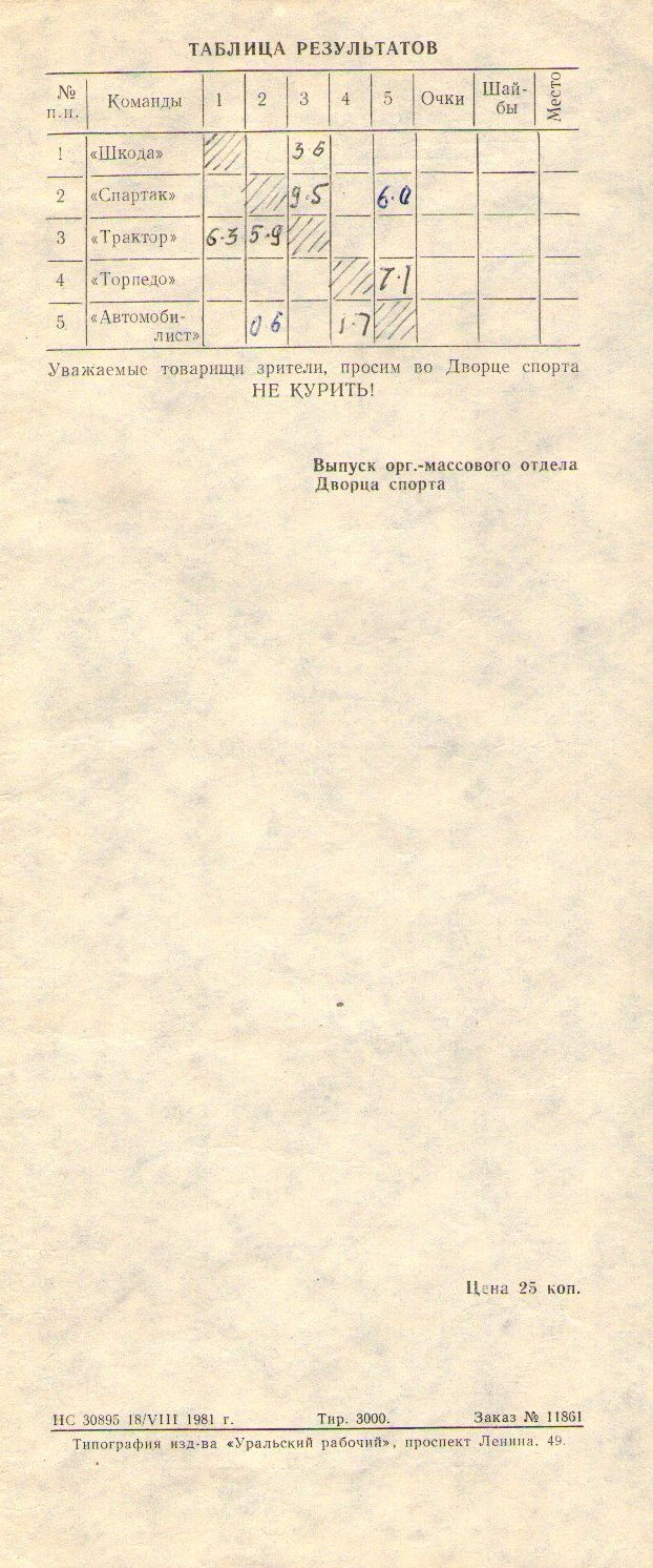 1981 КЦ (9).jpg