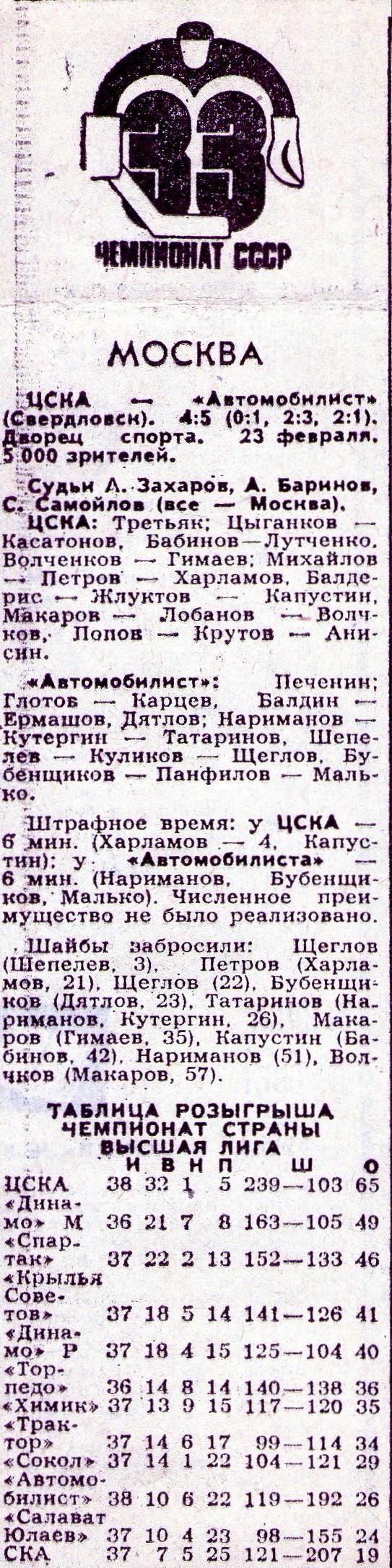 1979.02.23 ЦСКА 4-5 Автомобилист Св..jpg