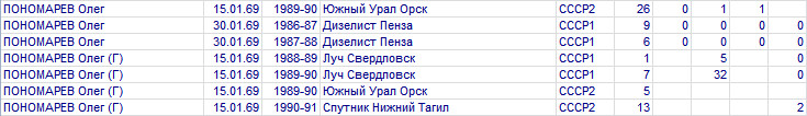 пономарев.jpg