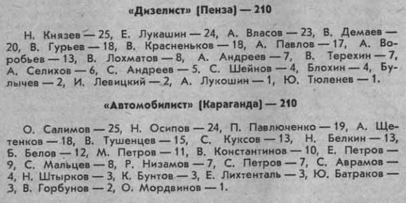 омск 1984-85.jpg