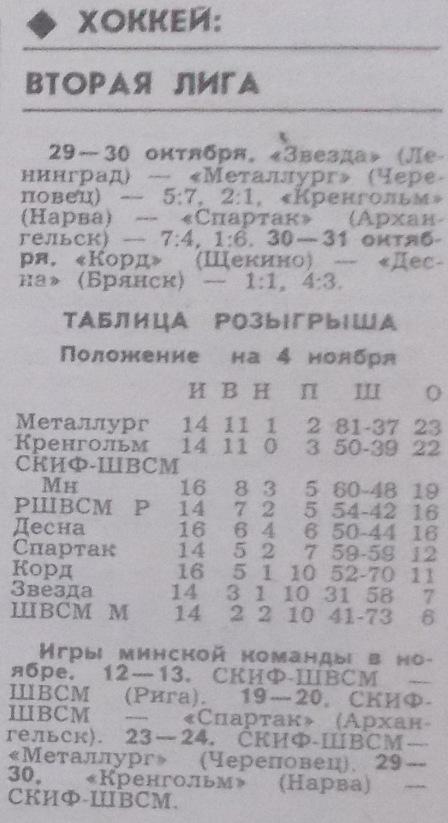 №211(7323) от 04.11.1987 (3).JPG