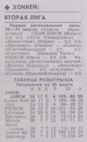 №063(7425) от 30.03.1988 (1).JPG
