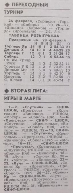 №043(7405) от 01.03.1988 (4).JPG
