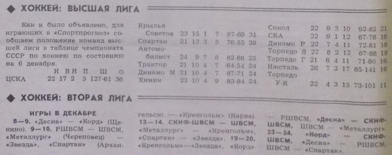 №233(7345) от 06.12.1987 (5).JPG