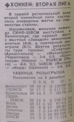№234(7346) от 08.12.1987 (3).JPG